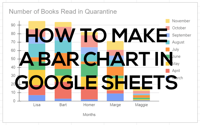How to create a Graph bar in Google Sheets